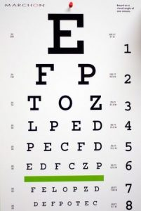 Picture of an eye test chart.